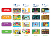 Age-appropriate content includes a recommended age and grade range for your child's unique needs