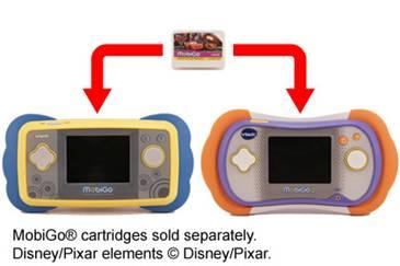 MobiGo® cartridges sold separately.